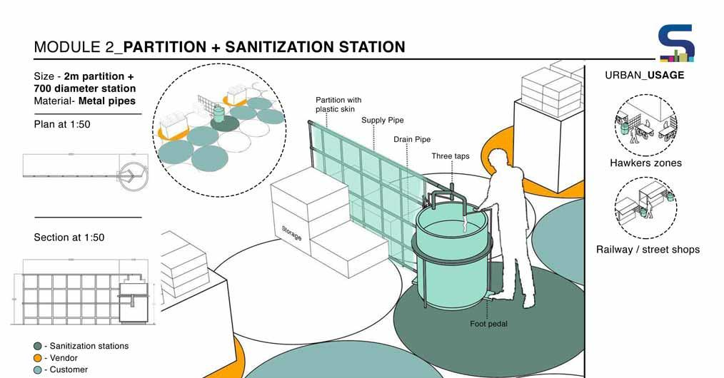Partition + Sanitization Station- Module 2 by Bandra Collective