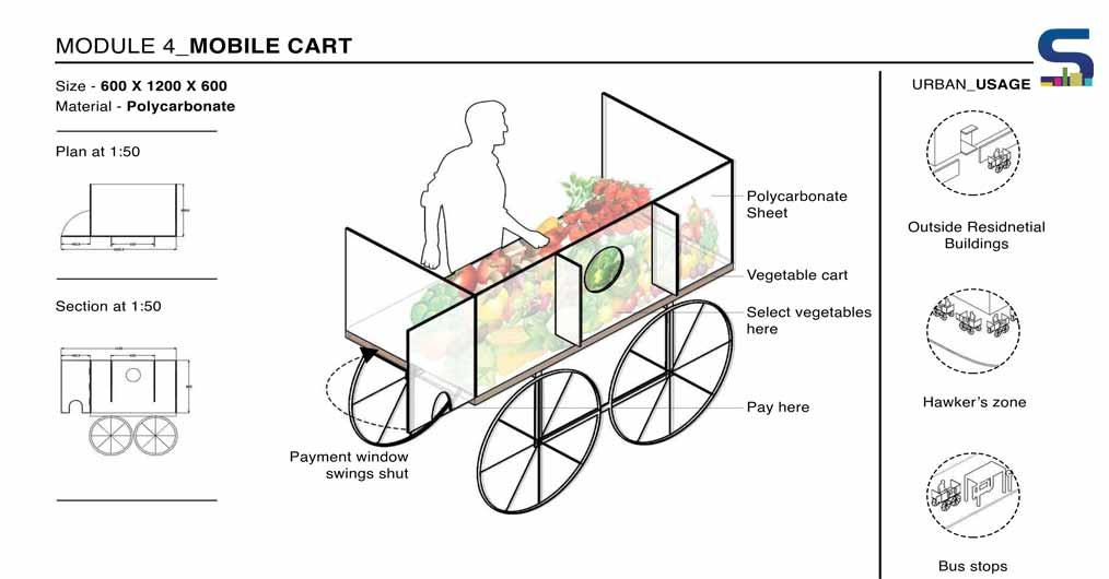 Mobile Cart- Module 4 by Bandra Collective